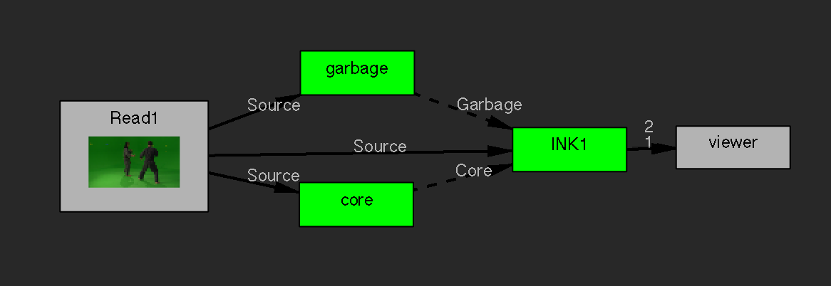 garbage-core.png